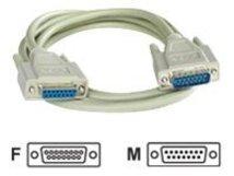 Lindy - Joystick-Verlängerungskabel - DB-15 (M) bis DB-15 (W) - 2 m